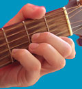 Guitar chord picture of Dm
